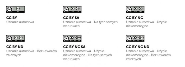 lista-licencji-creative-commons