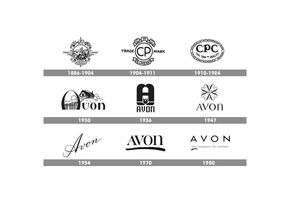 Nowe logo Avon, rebranding 2019