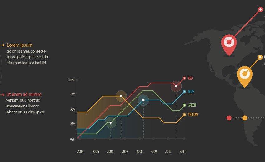 Okładka artykułu Infografiki w projektowaniu — Dane nie muszą być nudne