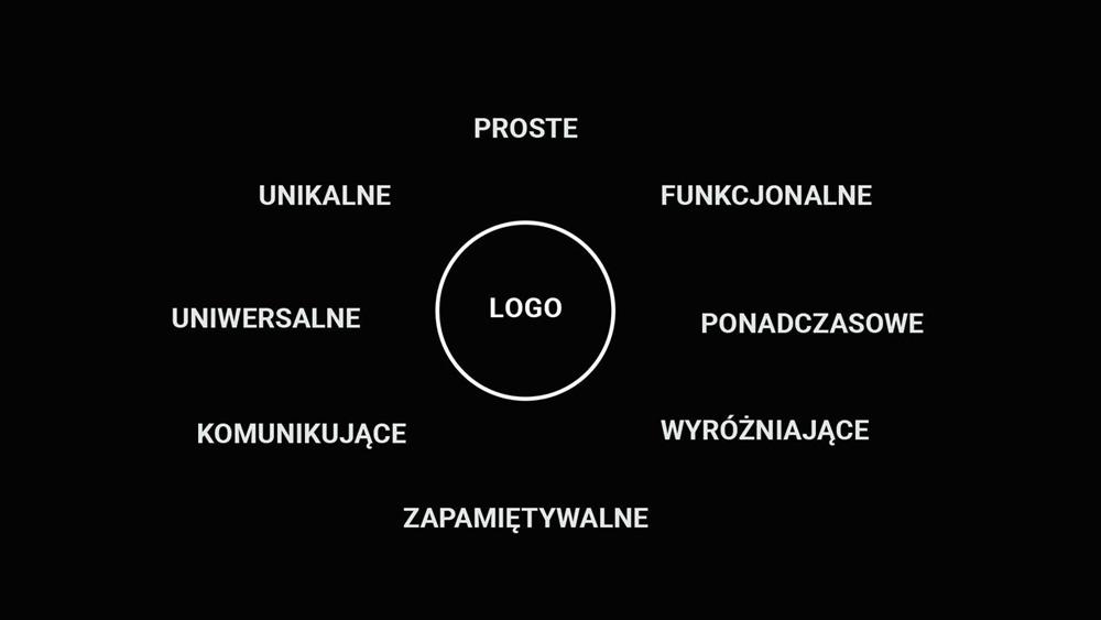zasady tworzenia logo