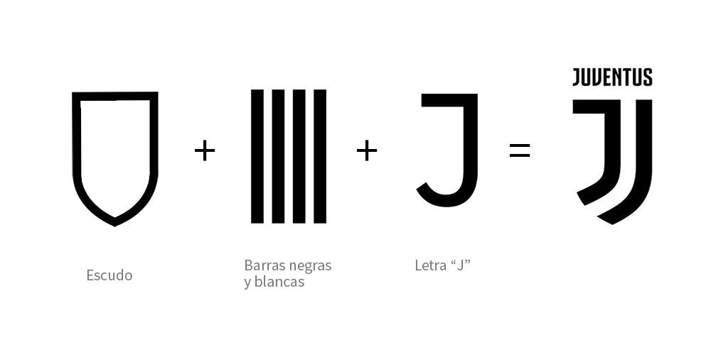 Redesign Juventus Turyn 2017