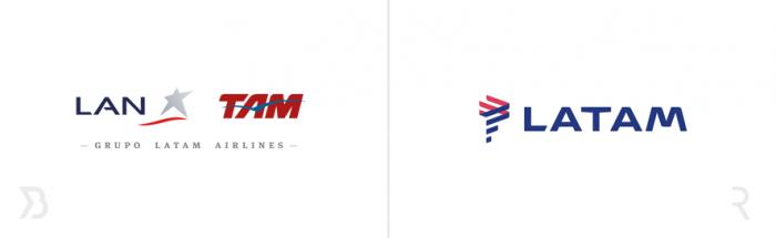 grafmag-branding-monitor-latam