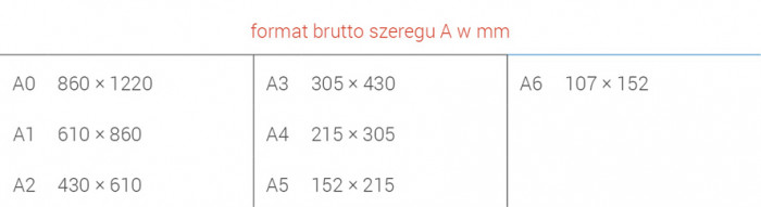 format-brutto-szeregu-A-(1)