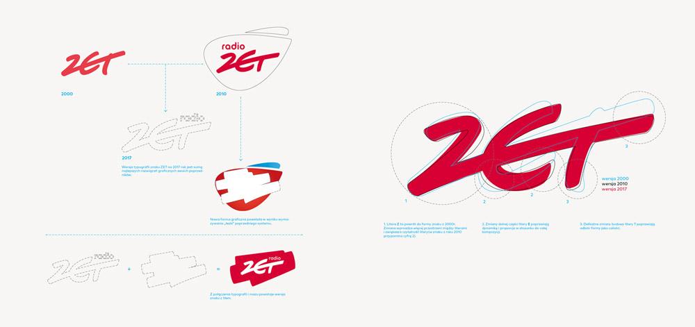 Nowe logo Radia Zet. Rebranding od UVMW