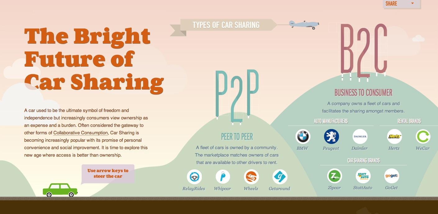 8-carsharing