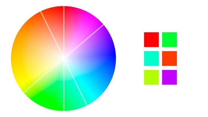 Komplementarne dobieranie kolorów z palety barw