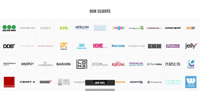 Lista klientów Neverbland
