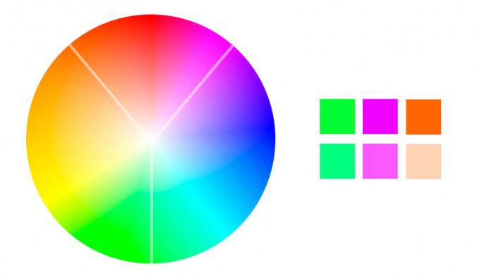 Rozdzielone komplementarne dobieranie kolorów z palety barw