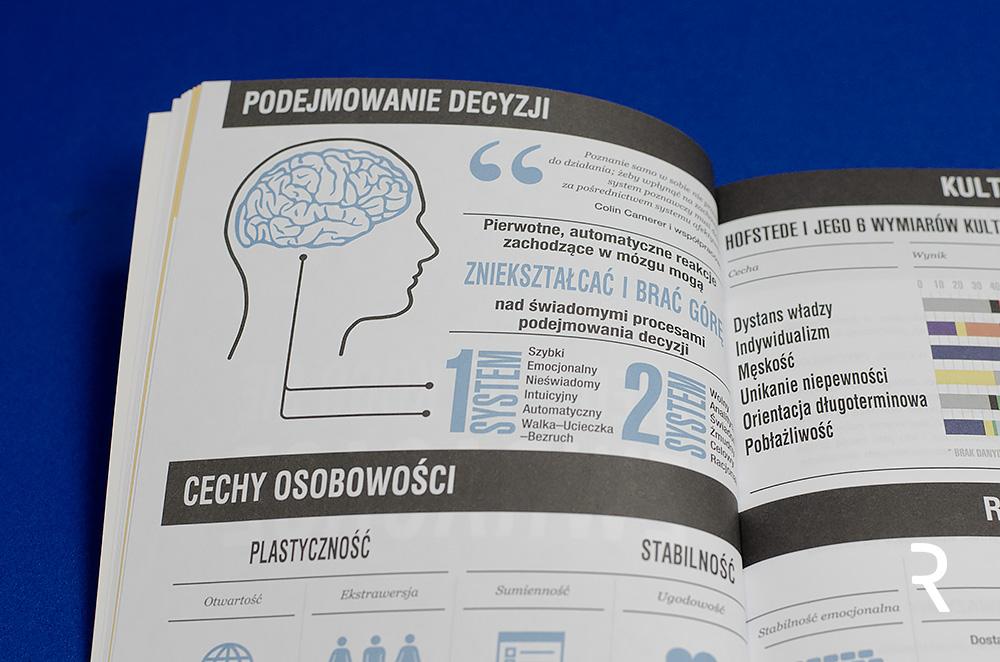 """""""Sieci Wpływu. Psychologia perswazji online"""" - recenzja"""