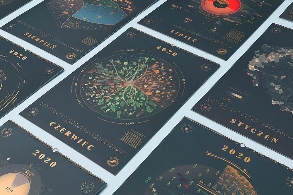 Data visualization calendar, Podpunkt )