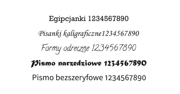 Pisma-bezszeryfowe-z-szeryfami-belkowymi-pisanki-kaligraficzne-pisanki-nasladujace-pismo-reczne-i-narzedziowe-XIX-wiek