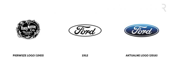 ford-logo-historia