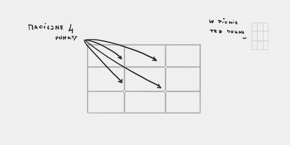Kompozycja z wykorzystaniem trójpodziału