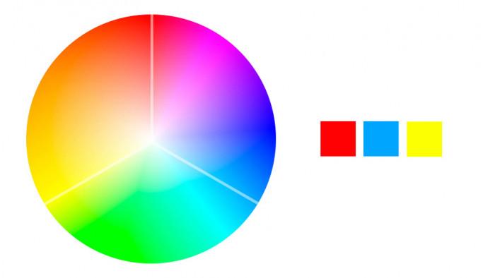 Dobieranie kolorów z palety barw za pomocą triady