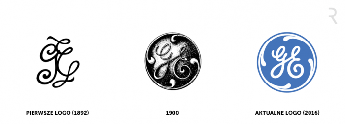 GE-logo-historia