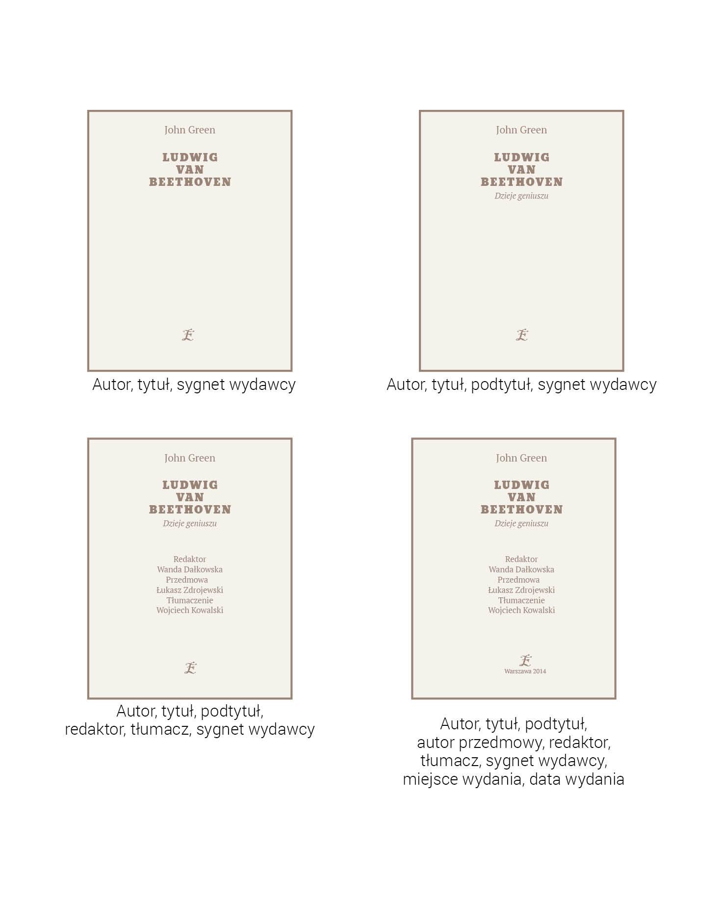 rys.3.Propozycje projektu stron tytułowych dzieła