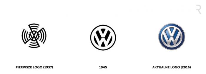 volksvagen-logo-historia