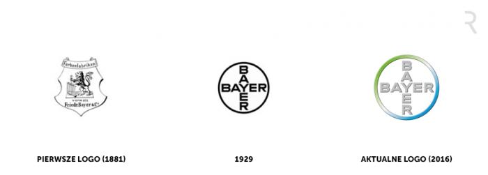 bayer-logo-historia