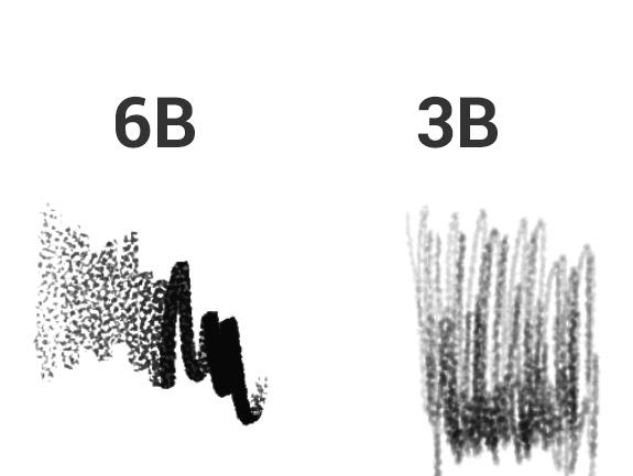 Porównanie ołówków 6B i 3B