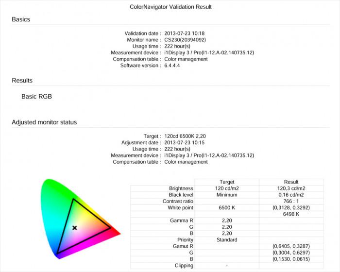 ColorNavigator Validation Result