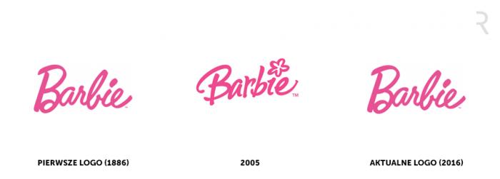 barbie-logo-historia